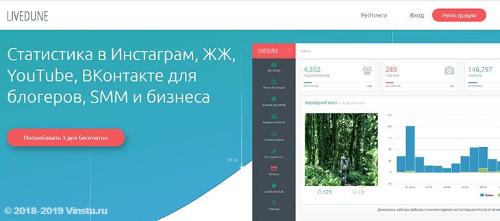 Анализ и инструменты автоматизации для instagram